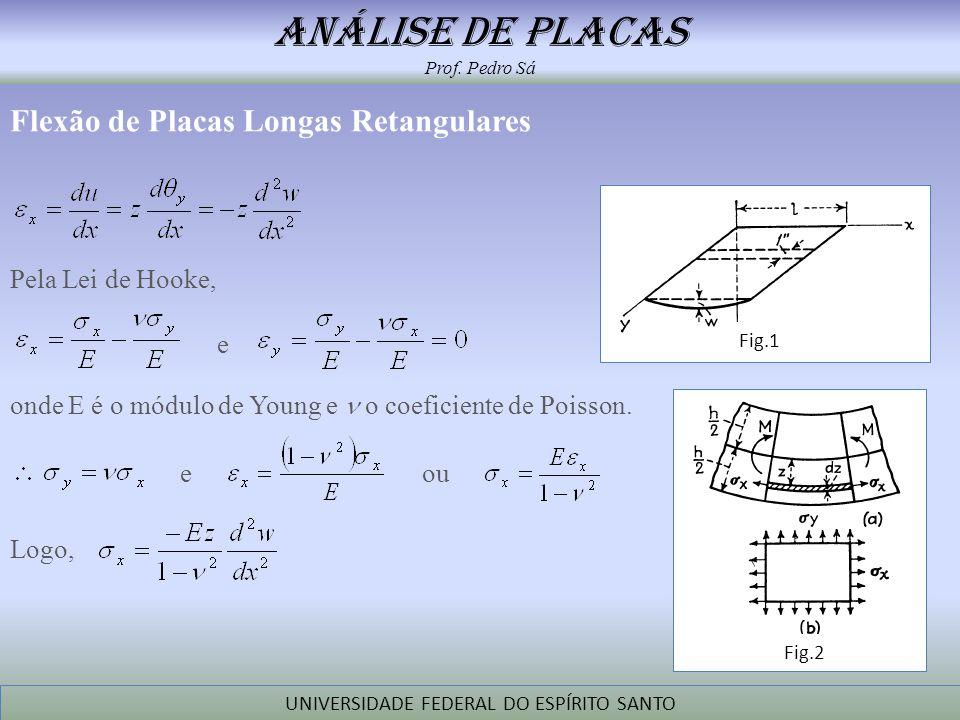 análise de placas Prof. Pedro Sá UNIVERSIDADE FEDERAL DO ESPÍRITO SANTO Flexão de Placas Longas Retangulares Pela Lei de Hooke, onde E é o módulo de Y