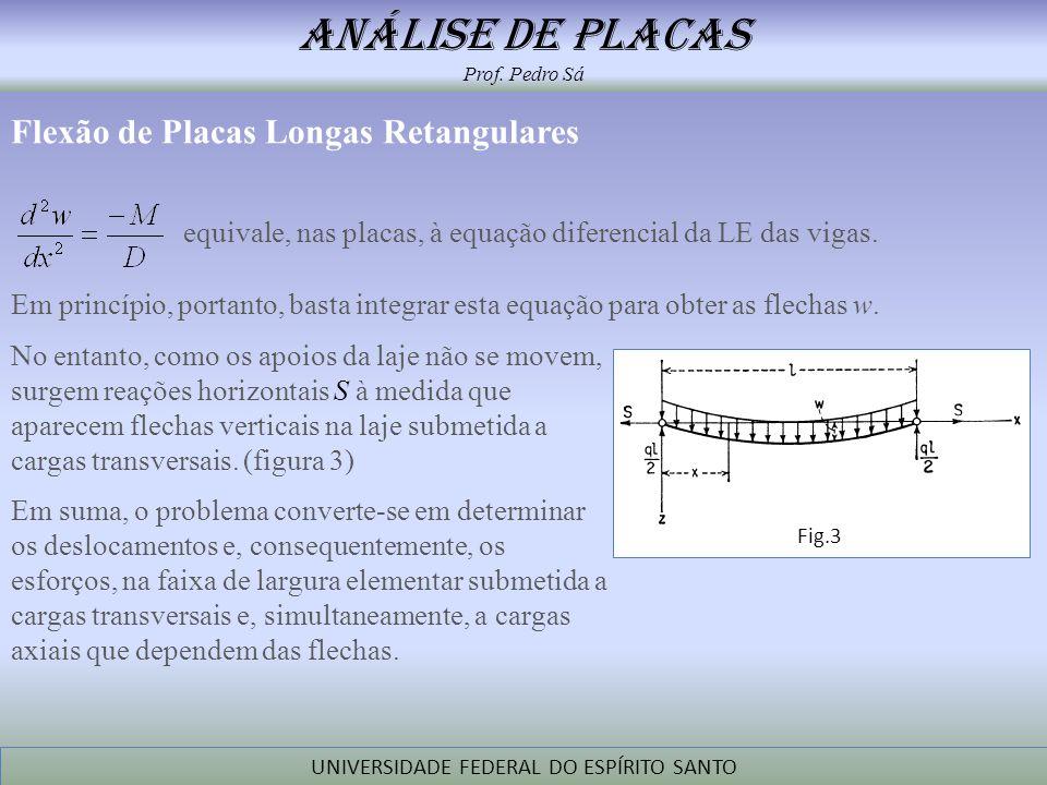 análise de placas Prof. Pedro Sá UNIVERSIDADE FEDERAL DO ESPÍRITO SANTO Flexão de Placas Longas Retangulares equivale, nas placas, à equação diferenci