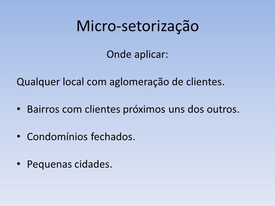 Micro-setorização Onde aplicar: Qualquer local com aglomeração de clientes. • Bairros com clientes próximos uns dos outros. • Condomínios fechados. •