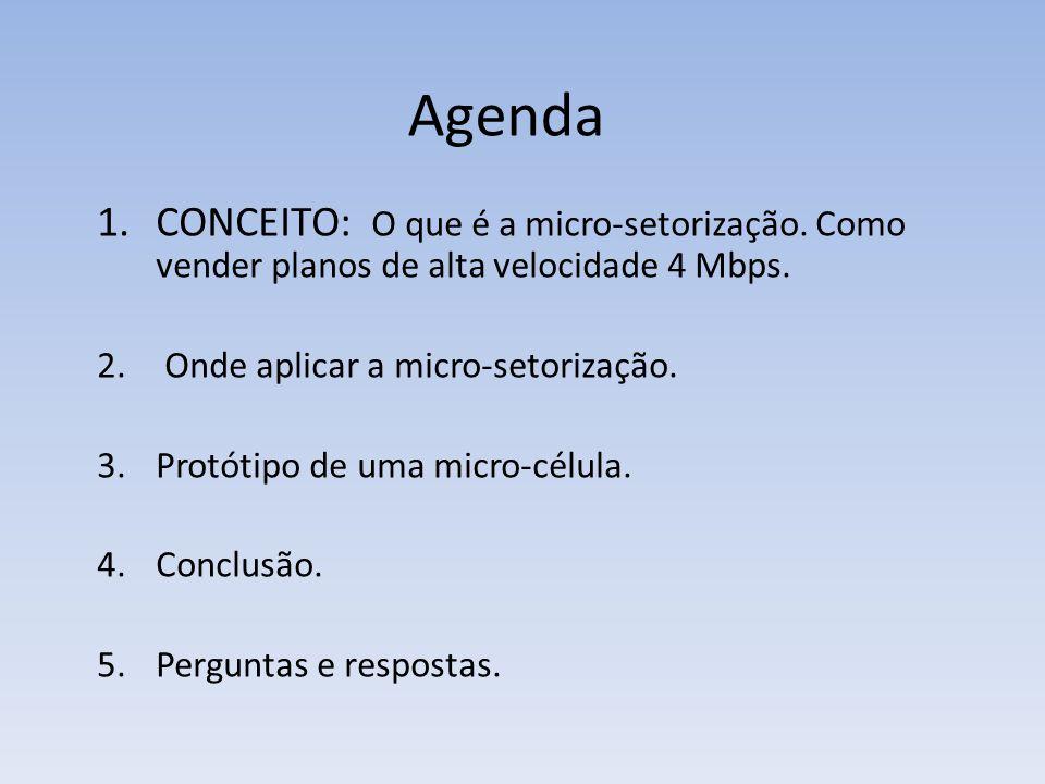 Agenda 1.CONCEITO: O que é a micro-setorização. Como vender planos de alta velocidade 4 Mbps. 2. Onde aplicar a micro-setorização. 3.Protótipo de uma