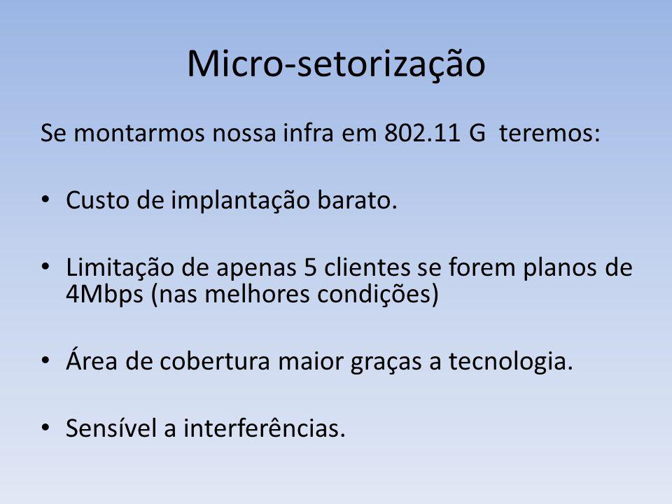 Micro-setorização Se montarmos nossa infra em 802.11 G teremos: • Custo de implantação barato. • Limitação de apenas 5 clientes se forem planos de 4Mb