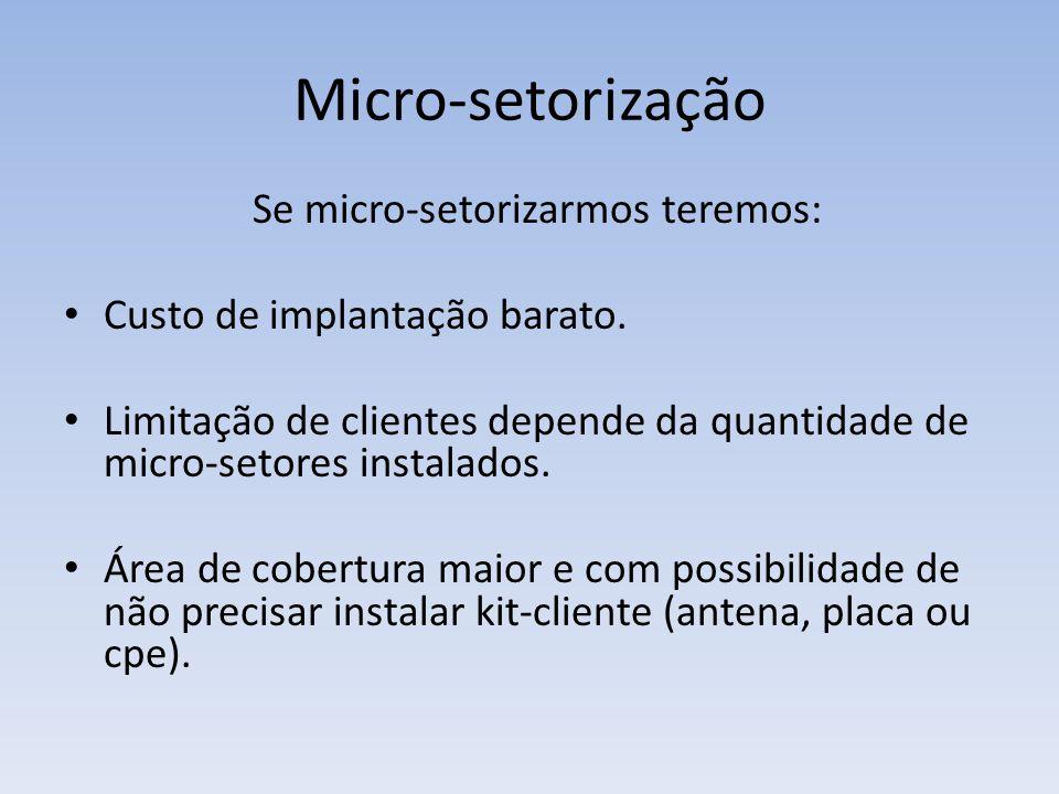Micro-setorização Se micro-setorizarmos teremos: • Custo de implantação barato. • Limitação de clientes depende da quantidade de micro-setores instala