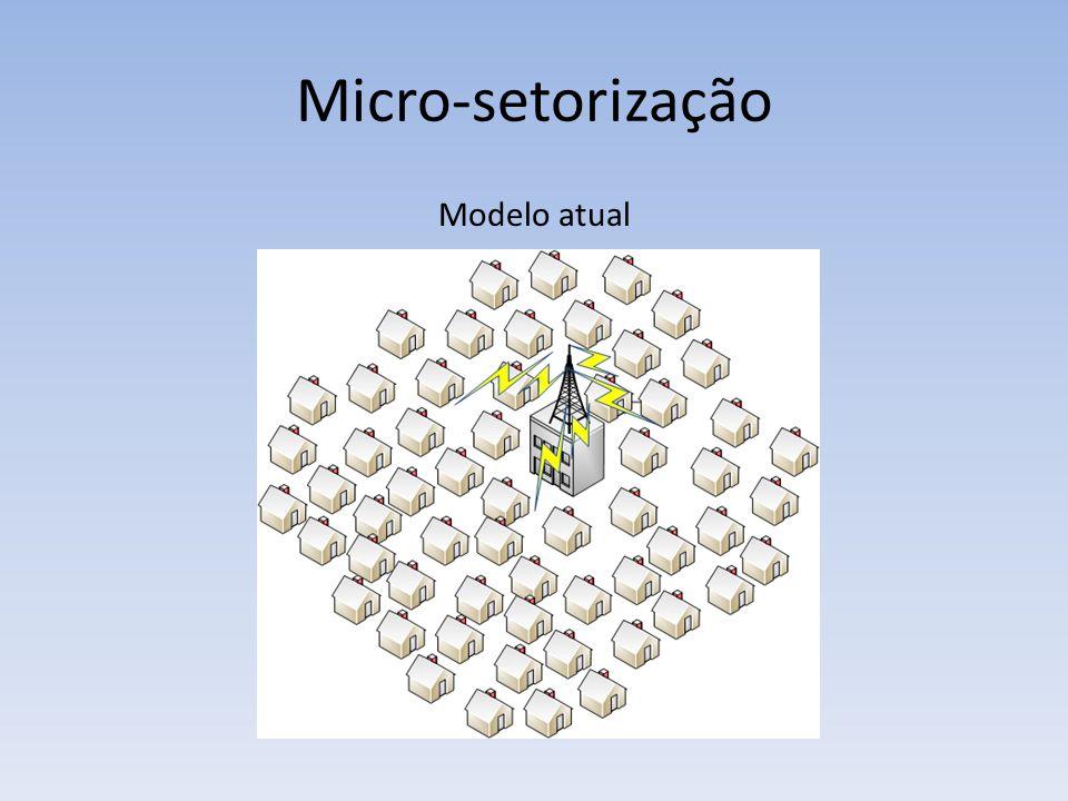 Micro-setorização Do que se trata.