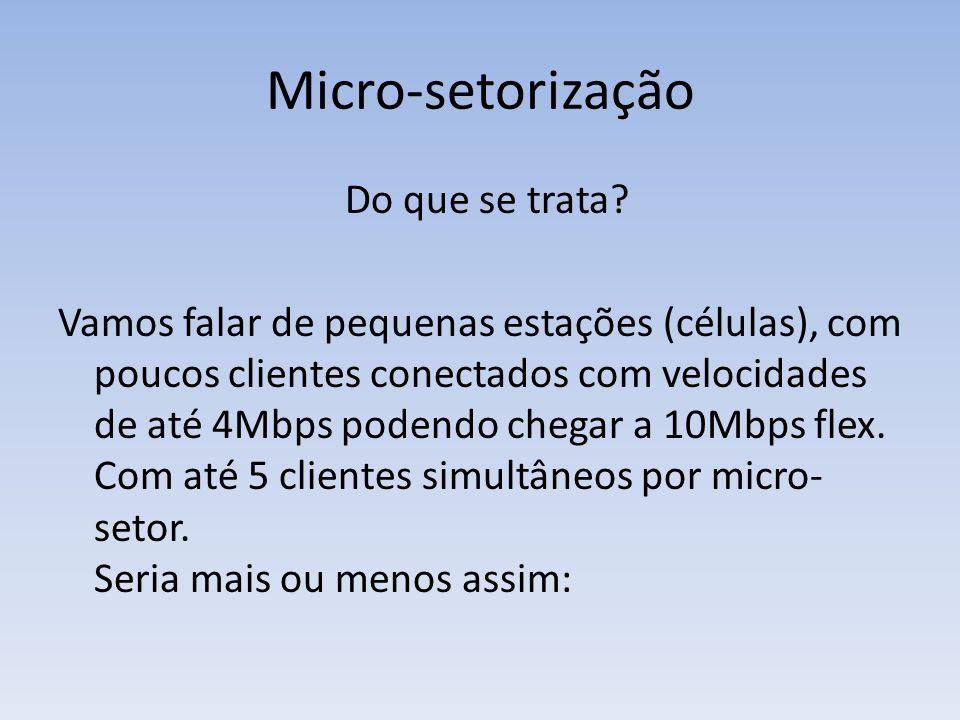 Micro-setorização Do que se trata? Vamos falar de pequenas estações (células), com poucos clientes conectados com velocidades de até 4Mbps podendo che