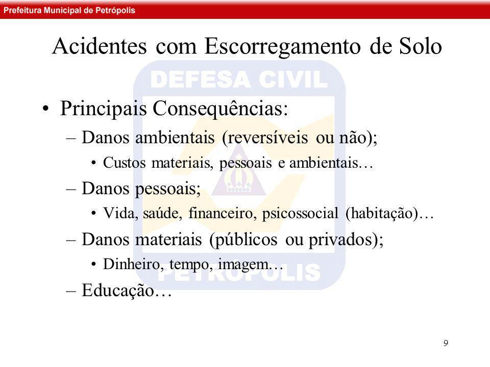 Acidentes com Escorregamento de Solo •Conclusões: –A engenharia de acidentes; •Operações de prevenção; •Capacitação e treinamento.