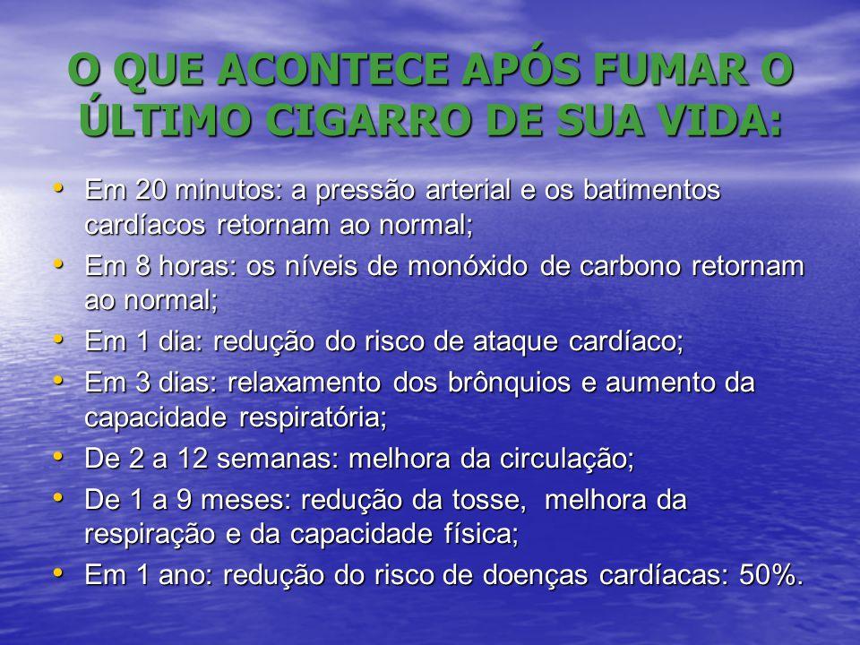 O QUE ACONTECE APÓS FUMAR O ÚLTIMO CIGARRO DE SUA VIDA: • Em 20 minutos: a pressão arterial e os batimentos cardíacos retornam ao normal; • Em 8 horas