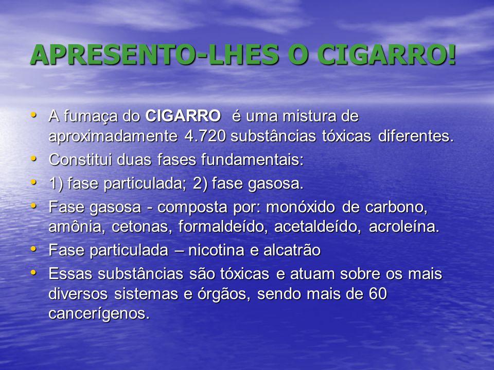 ALGUMAS SUBSTÂNCIAS QUE O COMPÕE: • Nicotina - é a causadora do vício, psicoativa, causa dependência e é cancerígena • Benzopireno - substância que facilita a combustão existente no papel que envolve o fumo • Solvente - benzeno • Metais pesados – chumbo e cádmio (Um cigarro contêm 1 a 2 mg, concentrando-se no fígado, rins, pulmões) • Níquel e Arsênico: armazena-se no fígado, rins, pulmões, coração, ossos e dentes