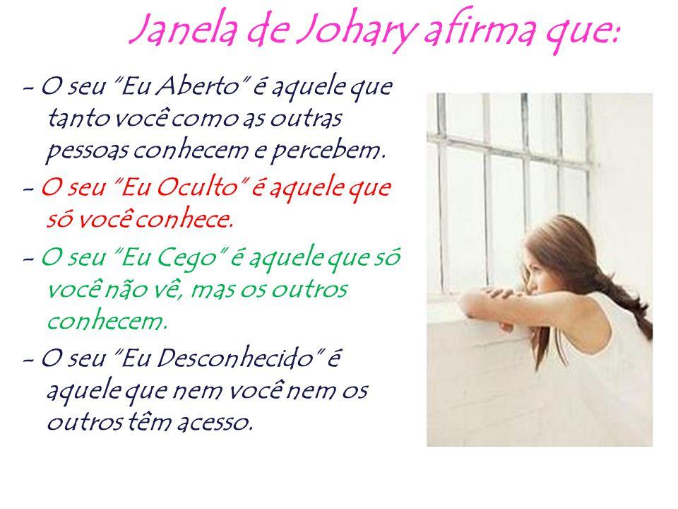 """Janela de Johary afirma que: - O seu """"Eu Aberto"""" é aquele que tanto você como as outras pessoas conhecem e percebem. - O seu """"Eu Oculto"""" é aquele que"""