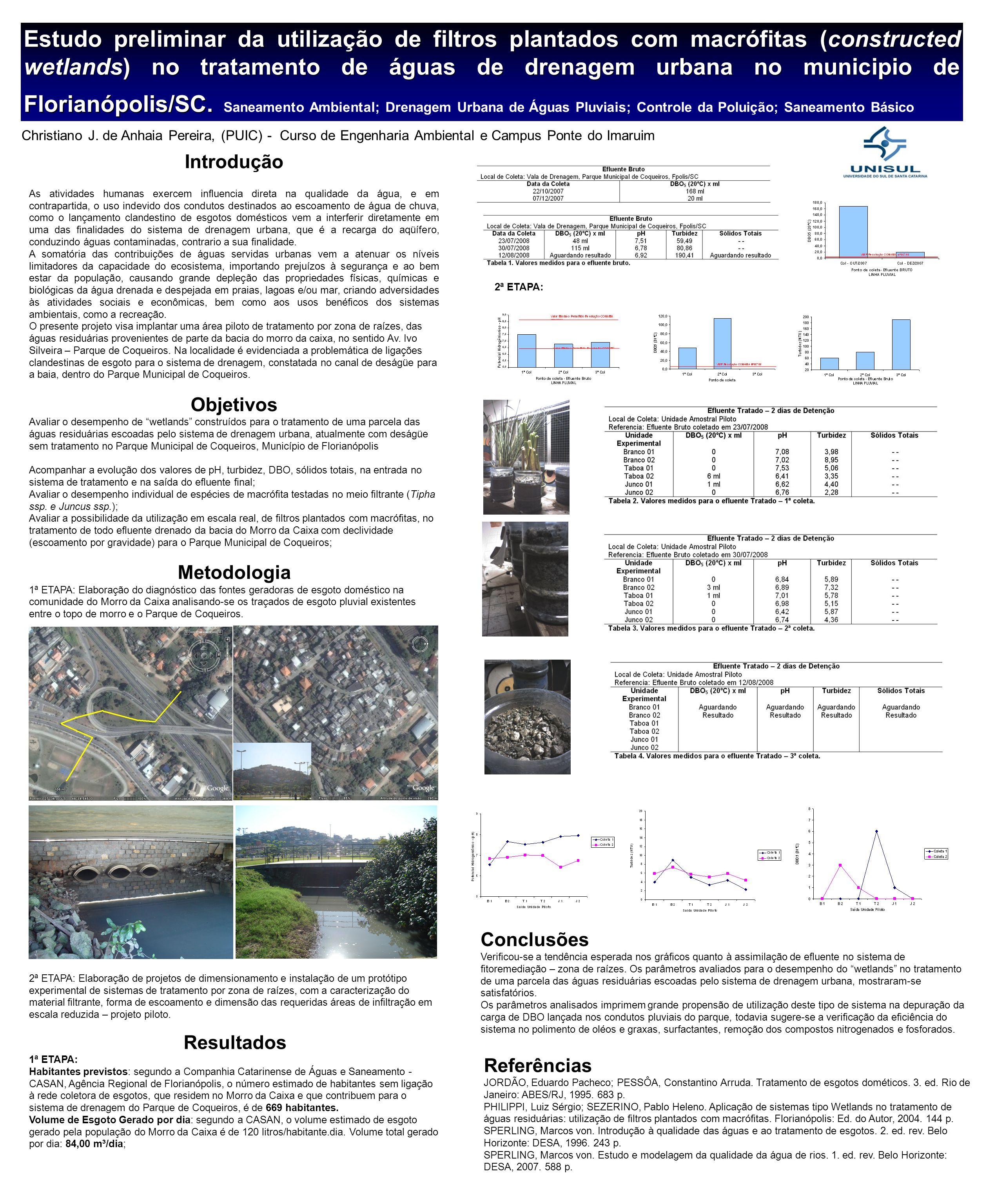 Estudo preliminar da utilização de filtros plantados com macrófitas (constructed wetlands) no tratamento de águas de drenagem urbana no municipio de F