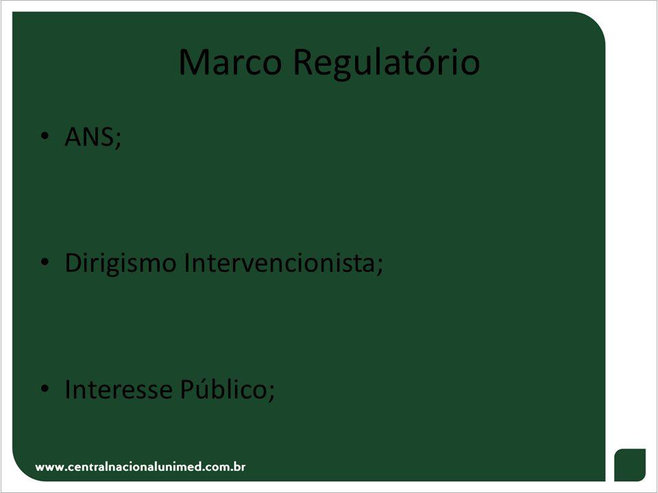 Marco Regulatório • ANS; • Dirigismo Intervencionista; • Interesse Público;
