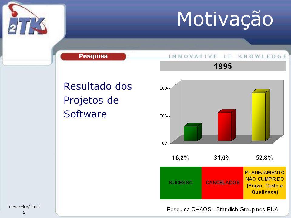 2 Resultado dos Projetos de Software Pesquisa Motivação