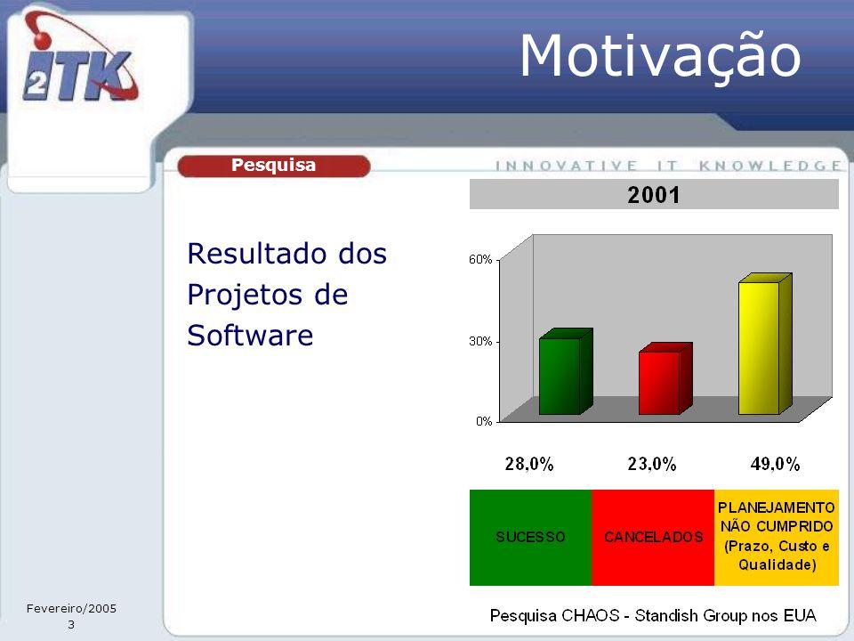 Fevereiro/2005 3 Resultado dos Projetos de Software Pesquisa Motivação
