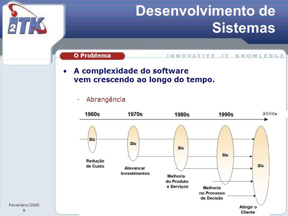 9 •A complexidade do software vem crescendo ao longo do tempo.