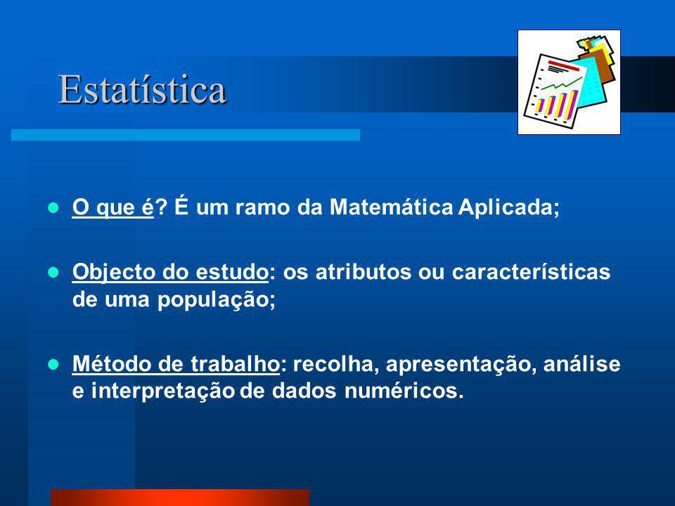 Estatística  O que é? É um ramo da Matemática Aplicada;  Objecto do estudo: os atributos ou características de uma população;  Método de trabalho: