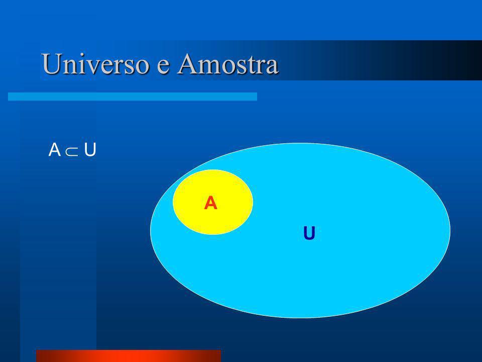 Universo e Amostra A U A  U