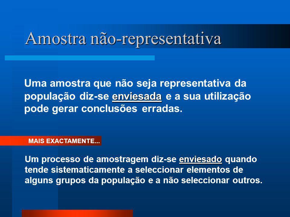 Amostra não-representativa enviesada Uma amostra que não seja representativa da população diz-se enviesada e a sua utilização pode gerar conclusões er
