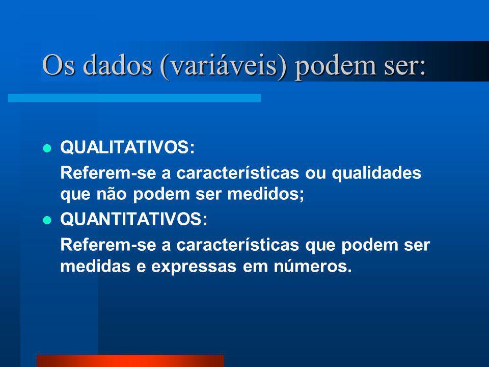 Os dados (variáveis) podem ser:  QUALITATIVOS: Referem-se a características ou qualidades que não podem ser medidos;  QUANTITATIVOS: Referem-se a ca