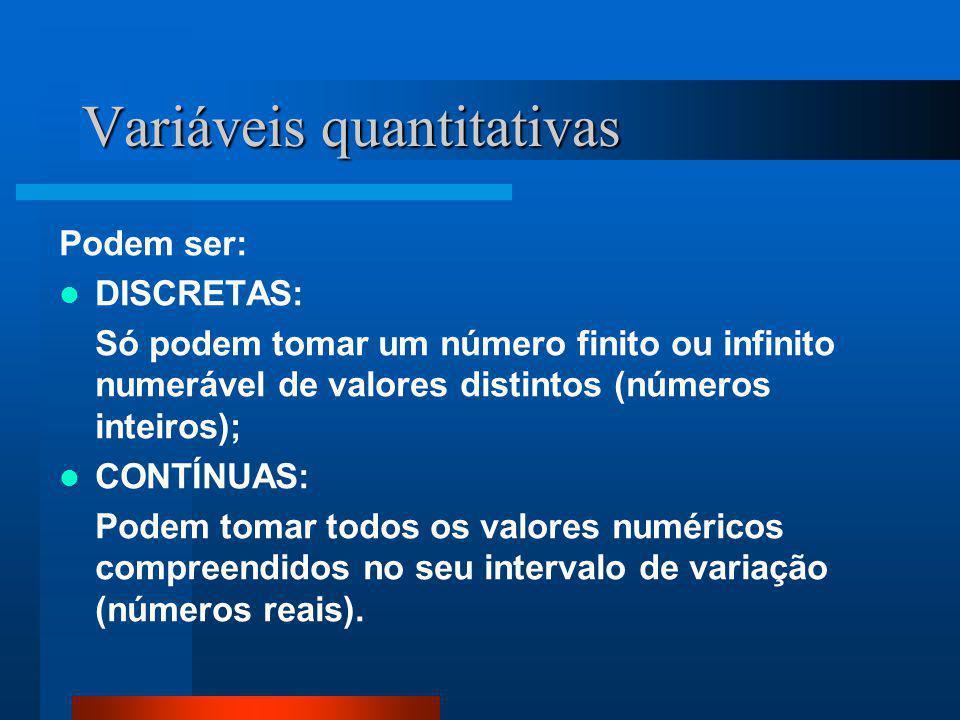 Variáveis quantitativas Podem ser:  DISCRETAS: Só podem tomar um número finito ou infinito numerável de valores distintos (números inteiros);  CONTÍ