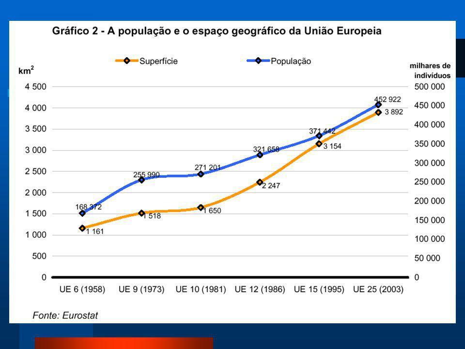 População (ou universo estatístico) Pode ser (quanto à sua dimensão):  Finita (ex.
