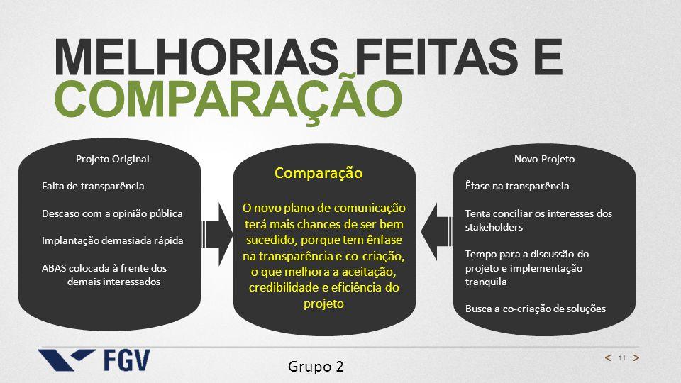 11 Grupo 2 MELHORIAS FEITAS E COMPARAÇÃO O novo plano de comunicação terá mais chances de ser bem sucedido, porque tem ênfase na transparência e co-cr