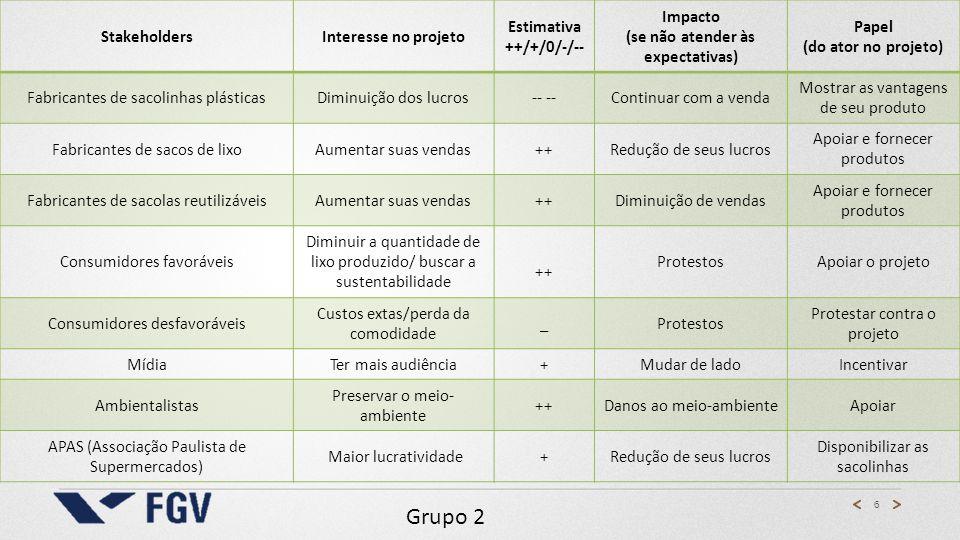 6 Grupo 2 StakeholdersInteresse no projeto Estimativa ++/+/0/-/-- Impacto (se não atender às expectativas) Papel (do ator no projeto) Fabricantes de s