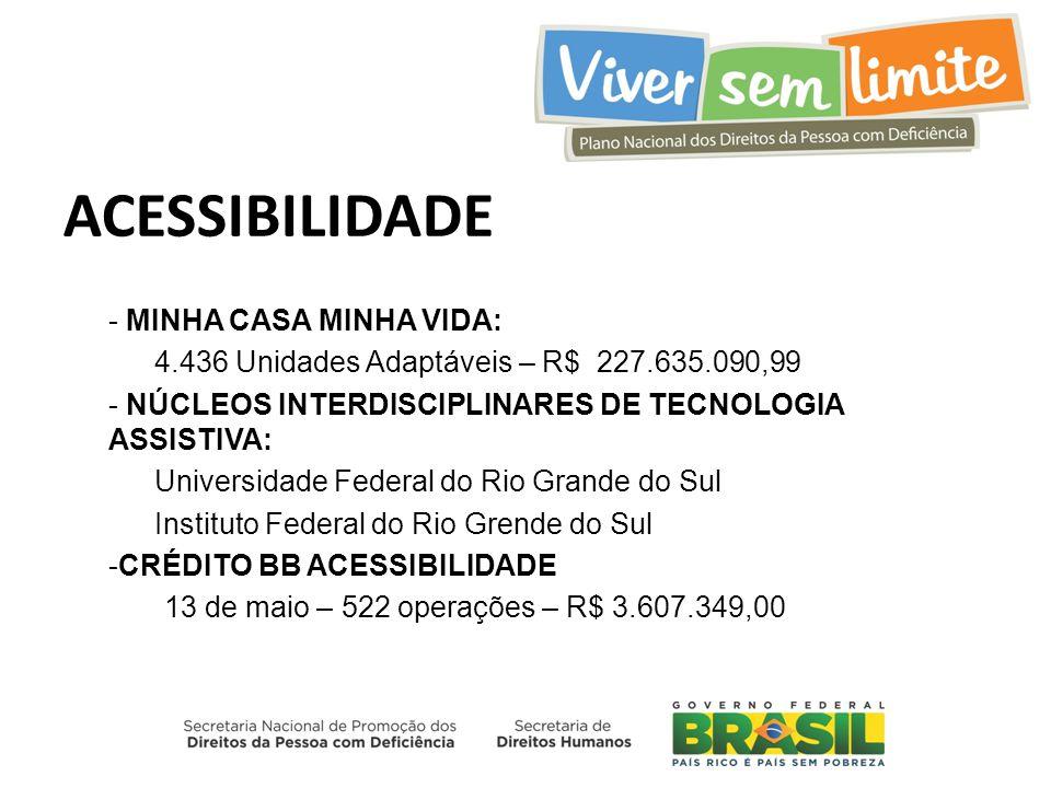 ACESSIBILIDADE - MINHA CASA MINHA VIDA: 4.436 Unidades Adaptáveis – R$ 227.635.090,99 - NÚCLEOS INTERDISCIPLINARES DE TECNOLOGIA ASSISTIVA: Universida