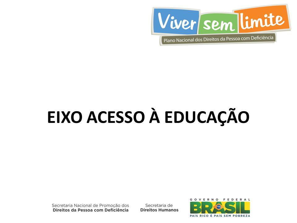 EIXO ACESSO À EDUCAÇÃO