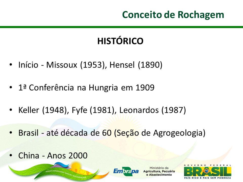 HISTÓRICO • Início - Missoux (1953), Hensel (1890) • 1ª Conferência na Hungria em 1909 • Keller (1948), Fyfe (1981), Leonardos (1987) • Brasil - até década de 60 (Seção de Agrogeologia) • China - Anos 2000 Conceito de Rochagem