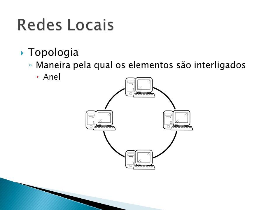  Topologia ◦ Maneira pela qual os elementos são interligados  Anel