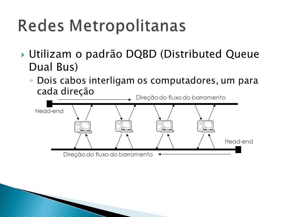  Utilizam o padrão DQBD (Distributed Queue Dual Bus) ◦ Dois cabos interligam os computadores, um para cada direção Direção do fluxo do barramento Hea