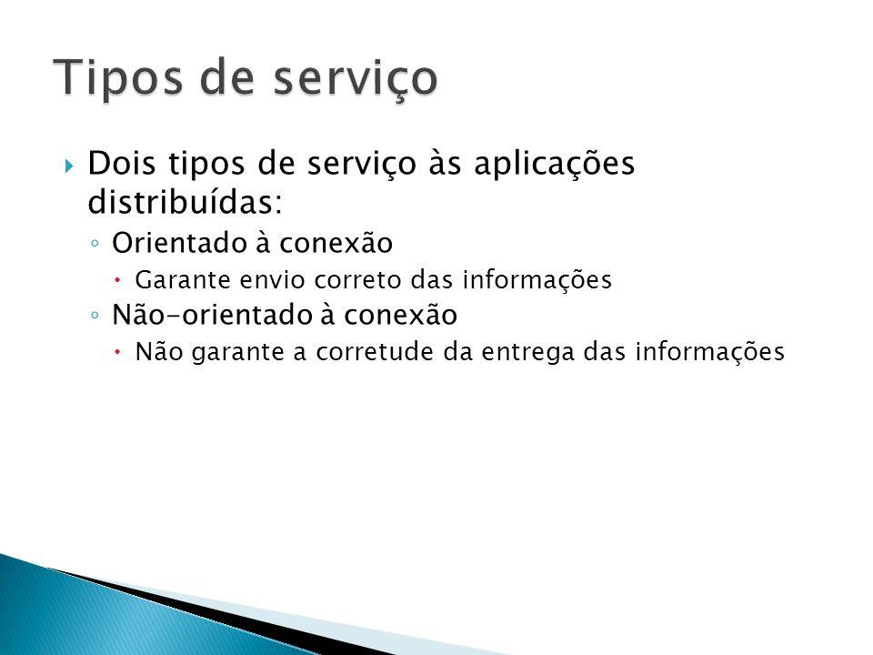  Dois tipos de serviço às aplicações distribuídas: ◦ Orientado à conexão  Garante envio correto das informações ◦ Não-orientado à conexão  Não garante a corretude da entrega das informações