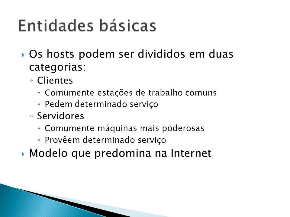  Os hosts podem ser divididos em duas categorias: ◦ Clientes  Comumente estações de trabalho comuns  Pedem determinado serviço ◦ Servidores  Comumente máquinas mais poderosas  Provêem determinado serviço  Modelo que predomina na Internet