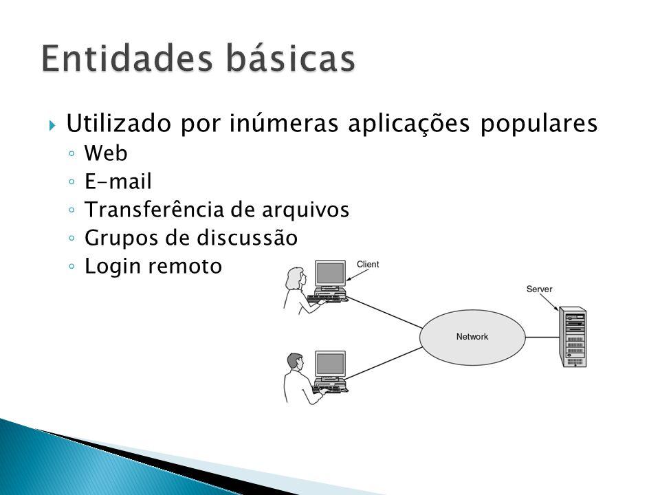  Utilizado por inúmeras aplicações populares ◦ Web ◦ E-mail ◦ Transferência de arquivos ◦ Grupos de discussão ◦ Login remoto
