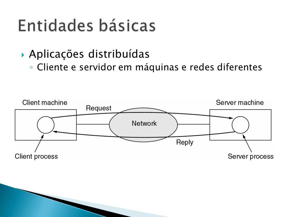  Aplicações distribuídas ◦ Cliente e servidor em máquinas e redes diferentes