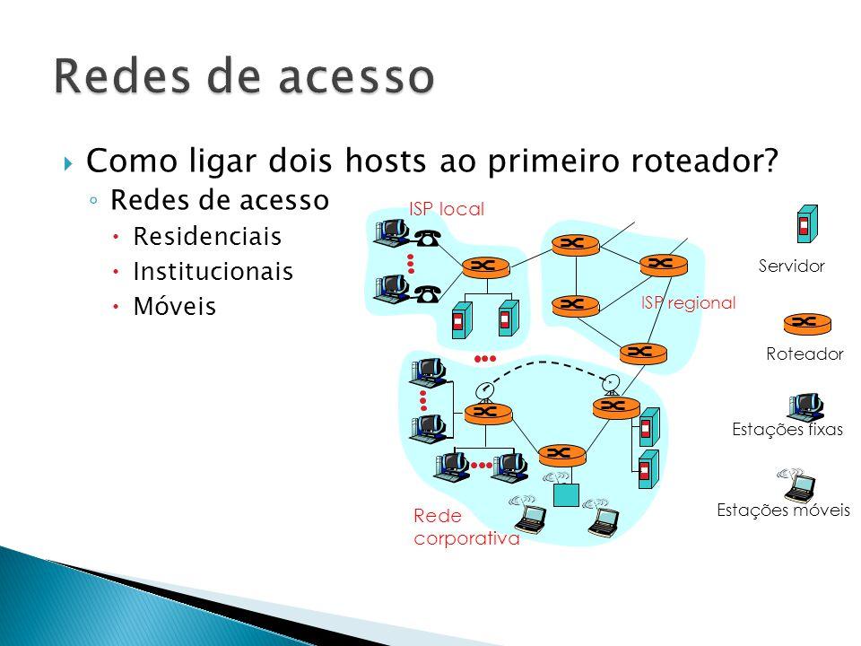  Como ligar dois hosts ao primeiro roteador? ◦ Redes de acesso  Residenciais  Institucionais  Móveis ISP local Rede corporativa ISP regional Rotea