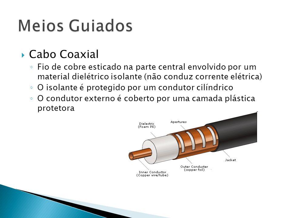  Cabo Coaxial ◦ Fio de cobre esticado na parte central envolvido por um material dielétrico isolante (não conduz corrente elétrica) ◦ O isolante é protegido por um condutor cilíndrico ◦ O condutor externo é coberto por uma camada plástica protetora