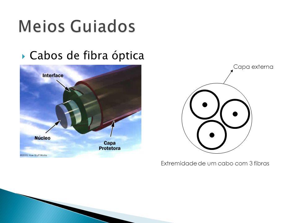  Cabos de fibra óptica Capa externa Extremidade de um cabo com 3 fibras