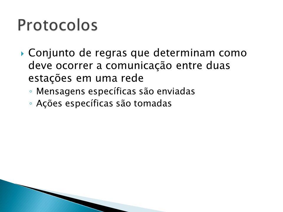  Conjunto de regras que determinam como deve ocorrer a comunicação entre duas estações em uma rede ◦ Mensagens específicas são enviadas ◦ Ações espec