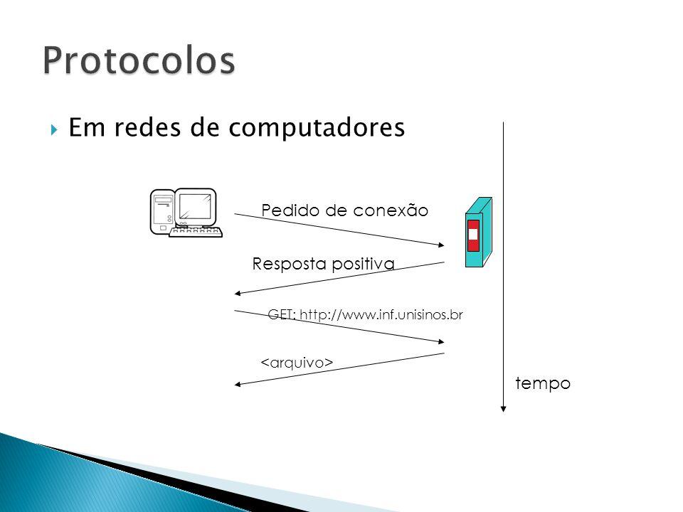  Em redes de computadores Pedido de conexão Resposta positiva GET: http://www.inf.unisinos.br tempo