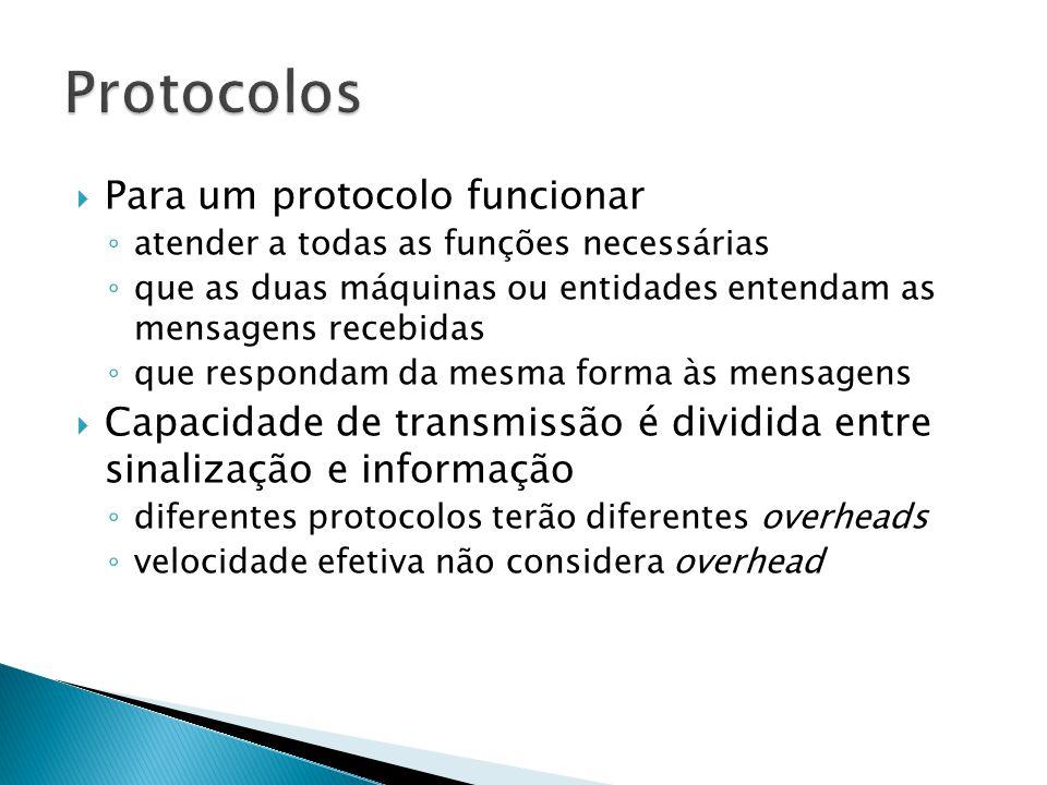  Para um protocolo funcionar ◦ atender a todas as funções necessárias ◦ que as duas máquinas ou entidades entendam as mensagens recebidas ◦ que respo