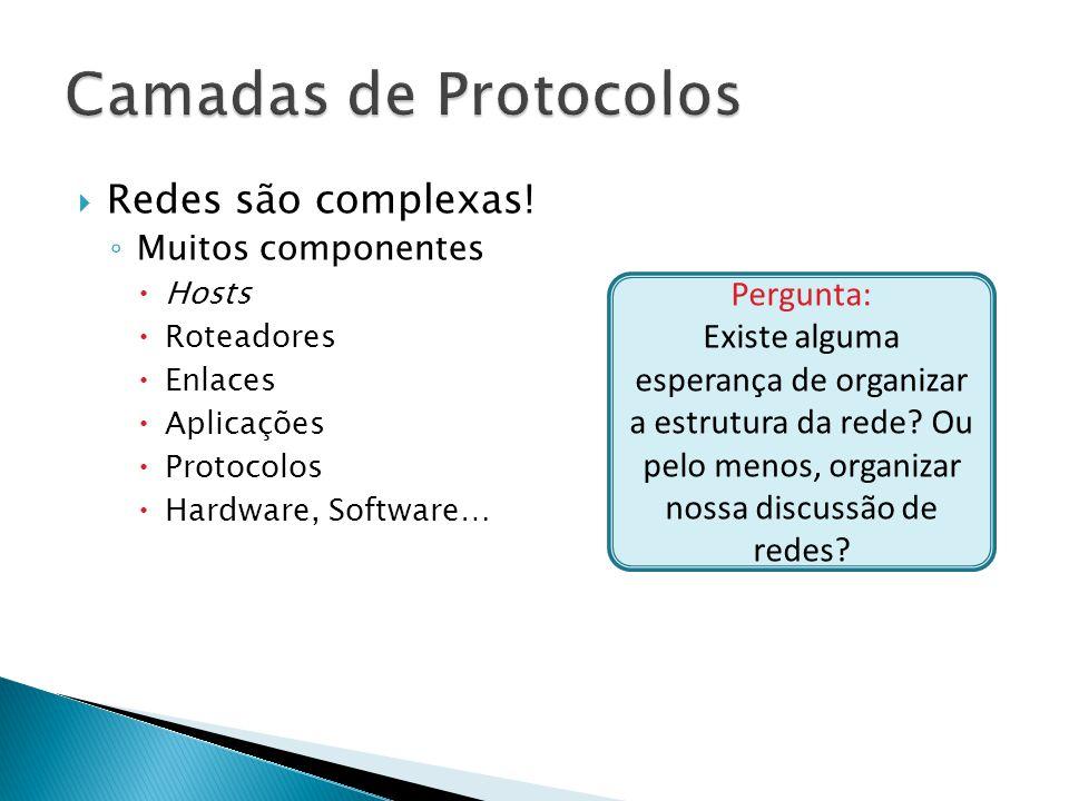  Redes são complexas! ◦ Muitos componentes  Hosts  Roteadores  Enlaces  Aplicações  Protocolos  Hardware, Software… Pergunta: Existe alguma esp
