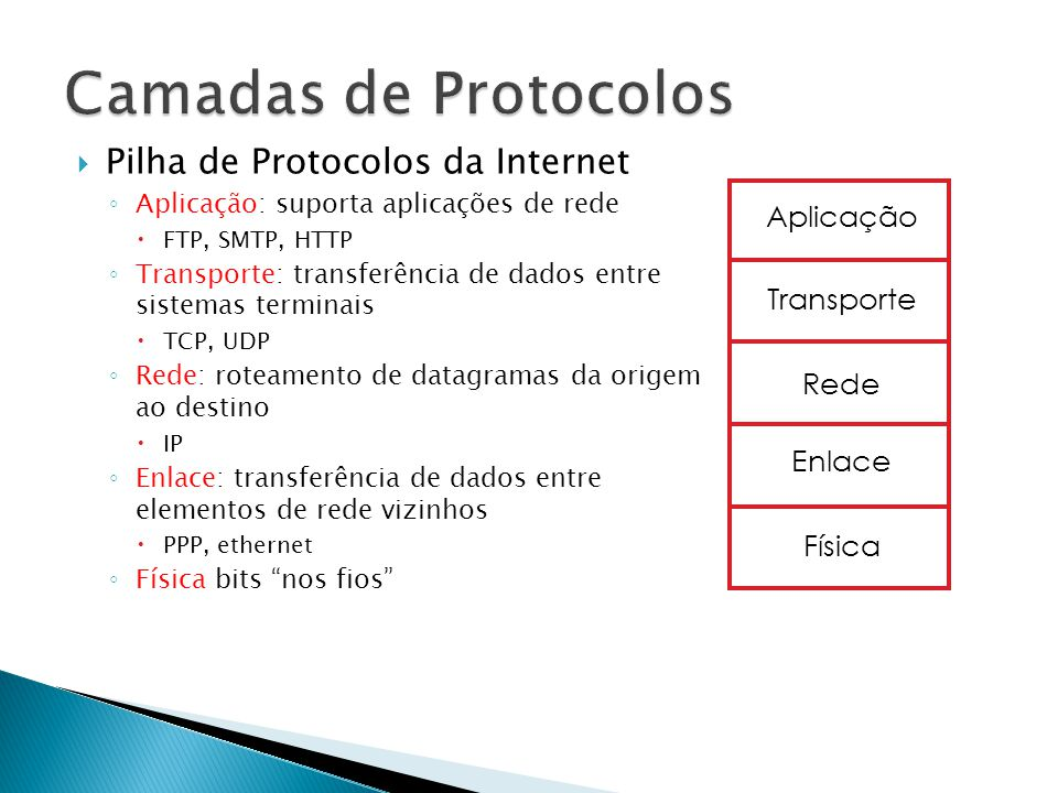  Pilha de Protocolos da Internet ◦ Aplicação: suporta aplicações de rede  FTP, SMTP, HTTP ◦ Transporte: transferência de dados entre sistemas terminais  TCP, UDP ◦ Rede: roteamento de datagramas da origem ao destino  IP ◦ Enlace: transferência de dados entre elementos de rede vizinhos  PPP, ethernet ◦ Física bits nos fios Aplicação Transporte Rede Enlace Física