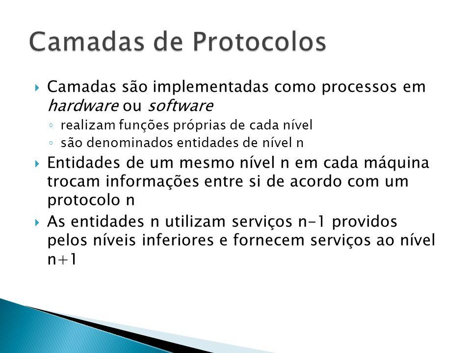  Camadas são implementadas como processos em hardware ou software ◦ realizam funções próprias de cada nível ◦ são denominados entidades de nível n 