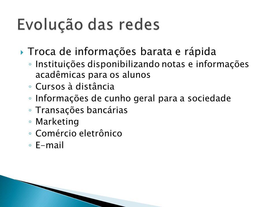  Troca de informações barata e rápida ◦ Instituições disponibilizando notas e informações acadêmicas para os alunos ◦ Cursos à distância ◦ Informaçõe