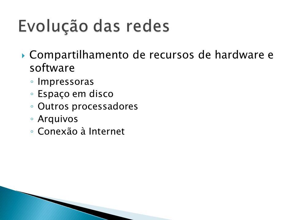  Compartilhamento de recursos de hardware e software ◦ Impressoras ◦ Espaço em disco ◦ Outros processadores ◦ Arquivos ◦ Conexão à Internet