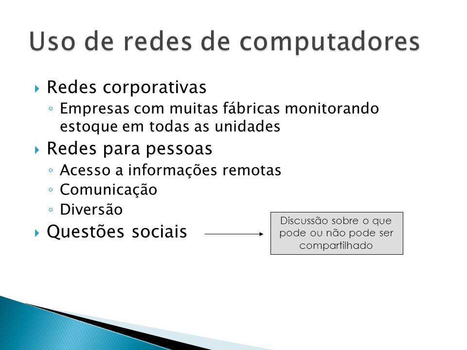  Redes corporativas ◦ Empresas com muitas fábricas monitorando estoque em todas as unidades  Redes para pessoas ◦ Acesso a informações remotas ◦ Comunicação ◦ Diversão  Questões sociais Discussão sobre o que pode ou não pode ser compartilhado