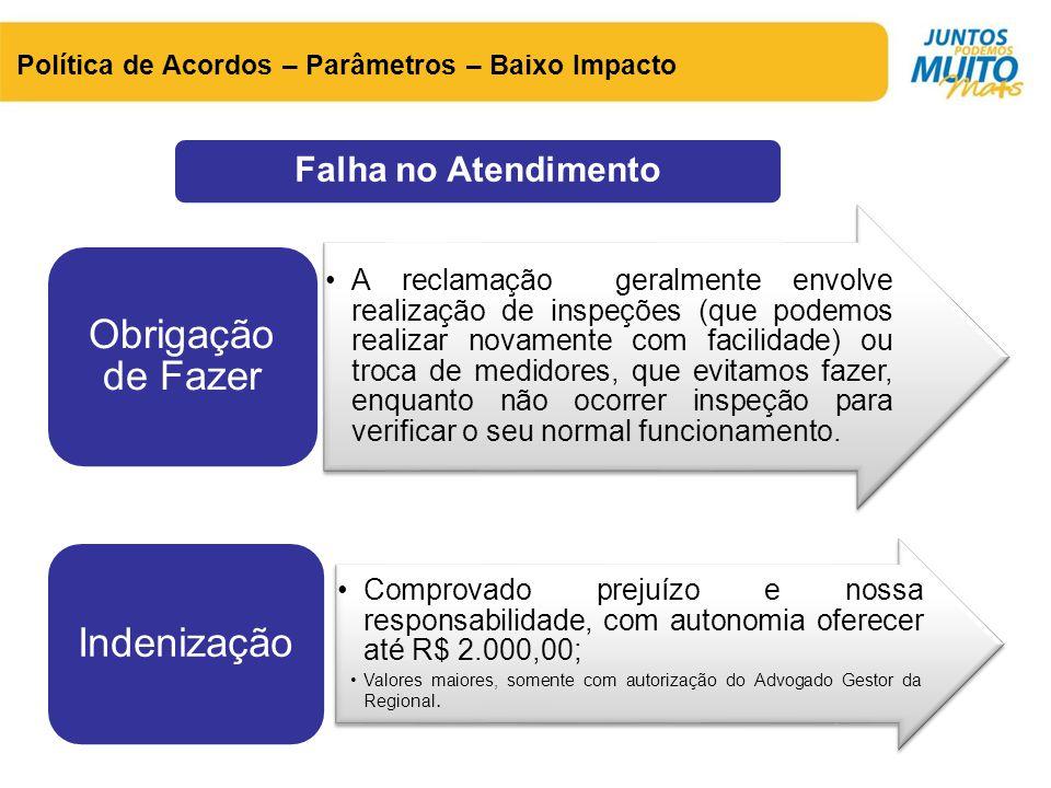 Falha no Atendimento Política de Acordos – Parâmetros – Baixo Impacto •A reclamação geralmente envolve realização de inspeções (que podemos realizar n