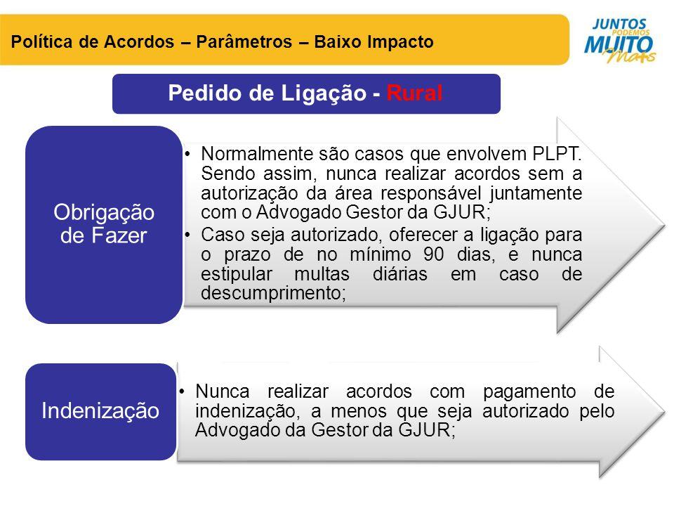 Pedido de Ligação - Rural Política de Acordos – Parâmetros – Baixo Impacto •Normalmente são casos que envolvem PLPT. Sendo assim, nunca realizar acord