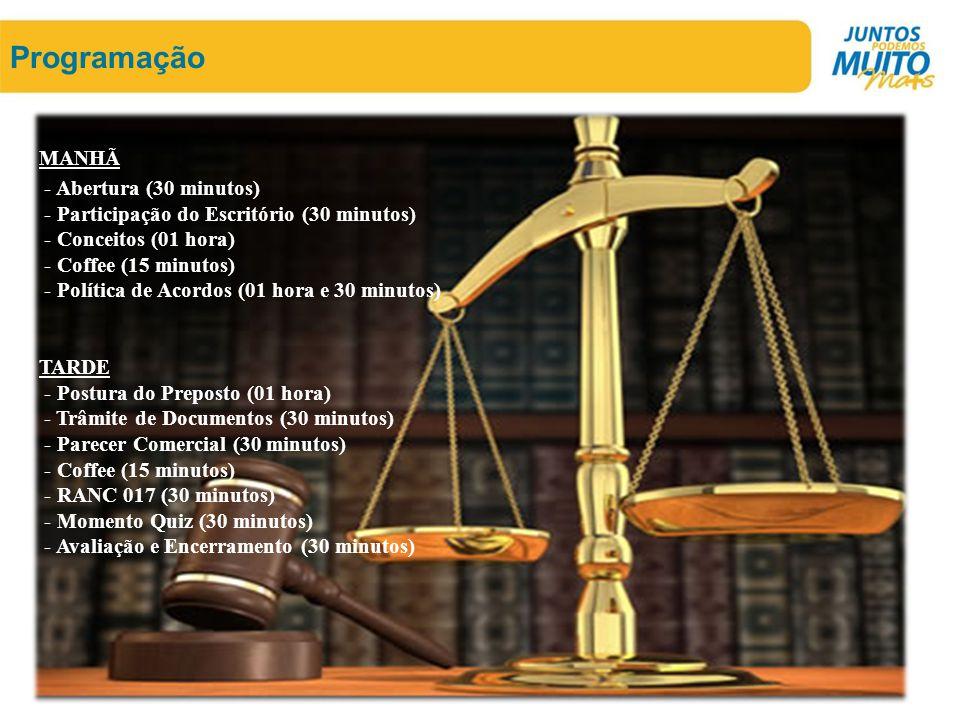 Programação MANHÃ - Abertura (30 minutos) - Participação do Escritório (30 minutos) - Conceitos (01 hora) - Coffee (15 minutos) - Política de Acordos