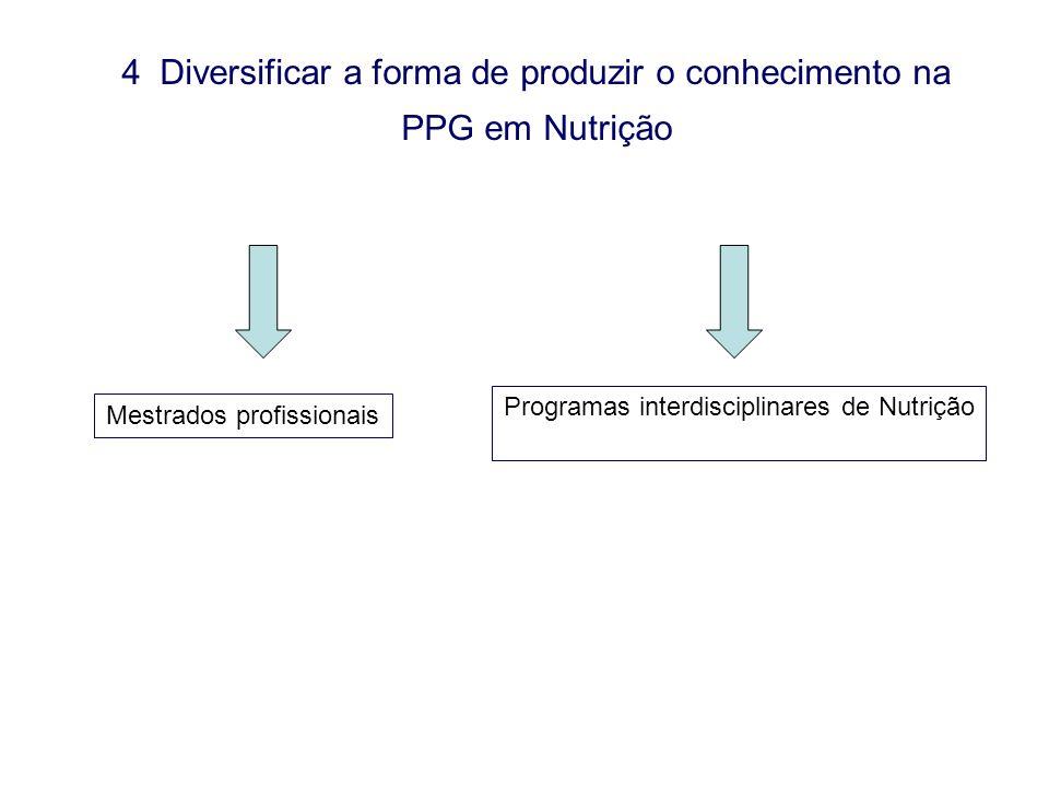 4 Diversificar a forma de produzir o conhecimento na PPG em Nutrição Mestrados profissionais Programas interdisciplinares de Nutrição